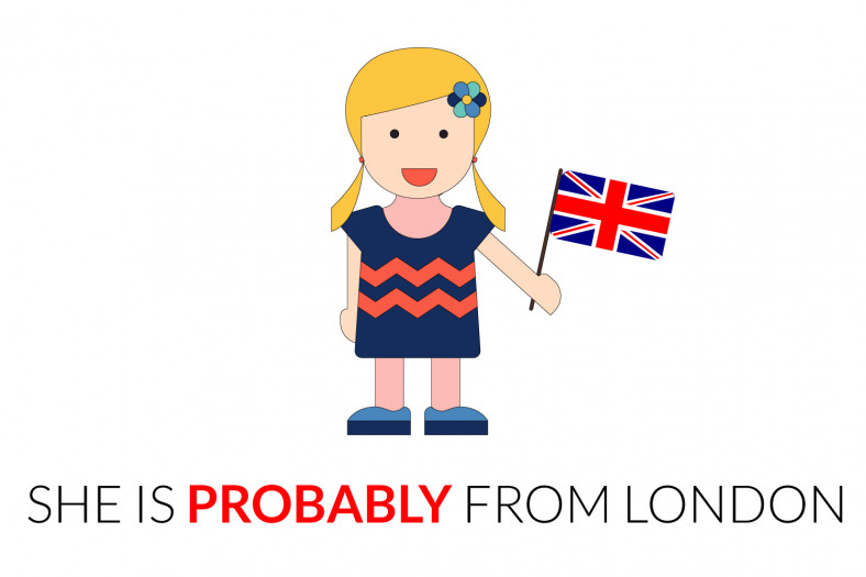 Adverbs of manner: She is probably from london
