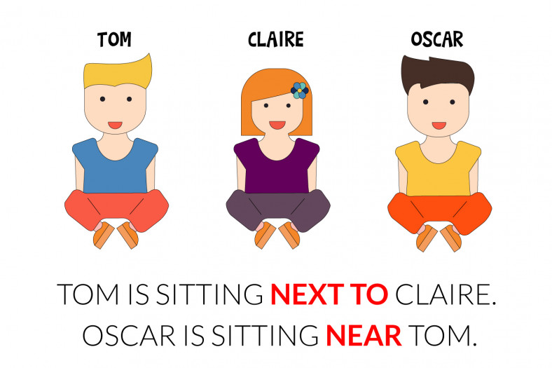 Prepositions of place: Tom is sitting next to Claire. Oscar is sitting near Tom.