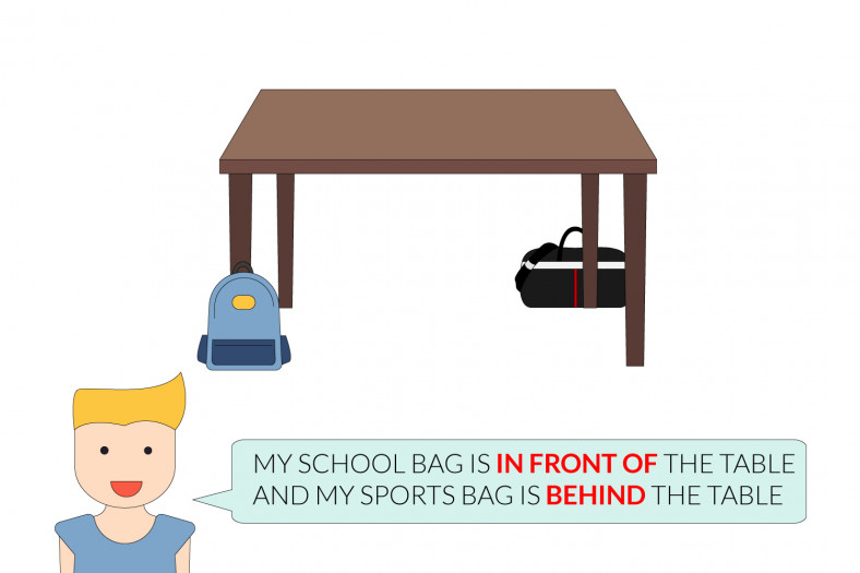Prepositions of place: My school bag is in front of the table and my sports bag is behind the table.