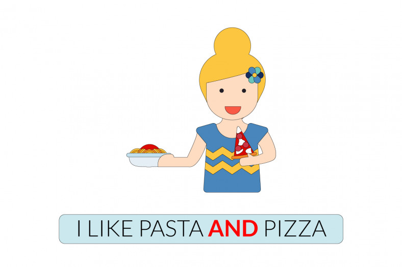 Coordinating conjunctions: I like pasta and pizza.