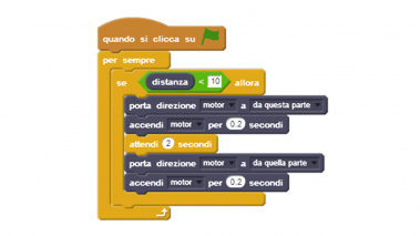 blocchi di scratch