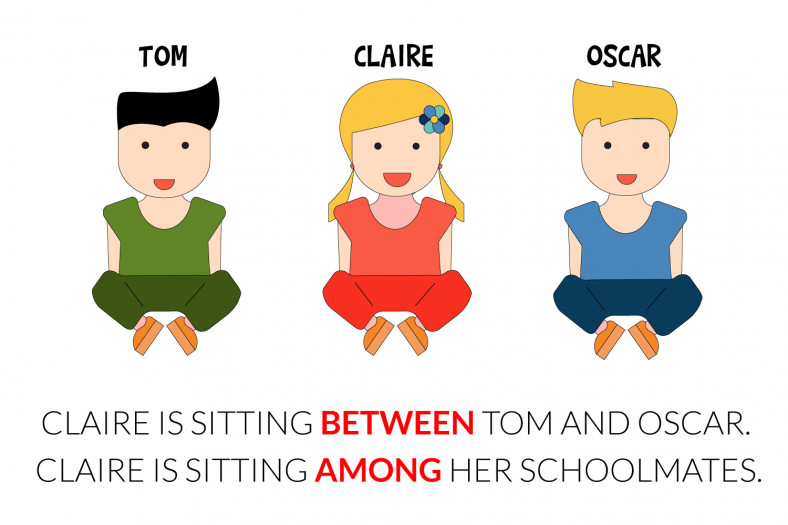 Prepositions of place: Claire is sitting between Tom and Oscar. Claire is sitting among her schoolmates.